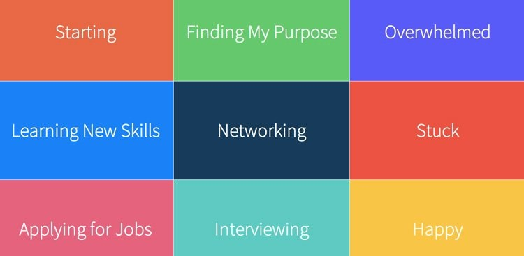 The Tool That Will Make Your Job Search Totally Doable (and Even Fun)