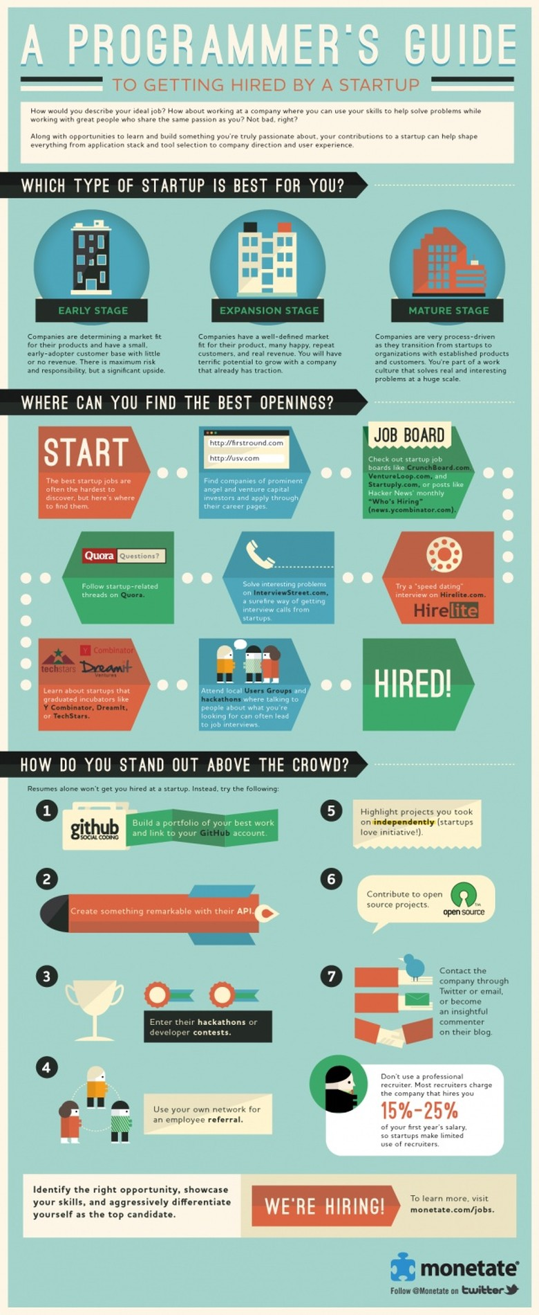 how to get hired as a programmer