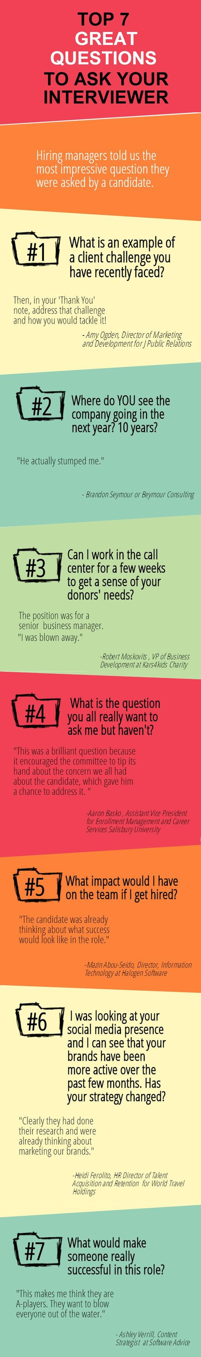 asking questions during the job interview process signals to
