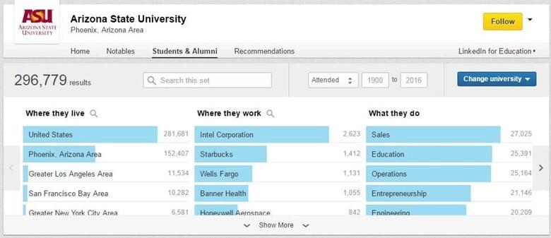 free alumni database software