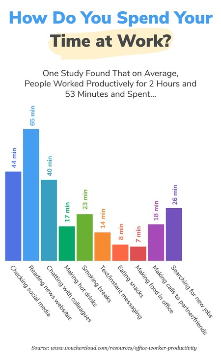 how to get more work done