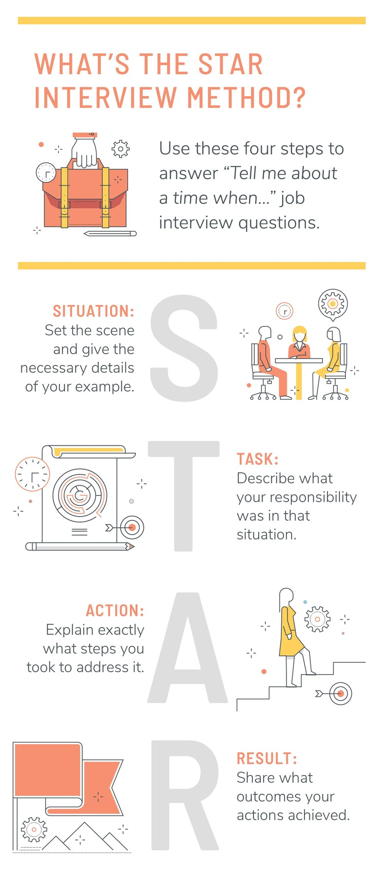 How To Use The Star Method To Ace Your Job Interview The Muse