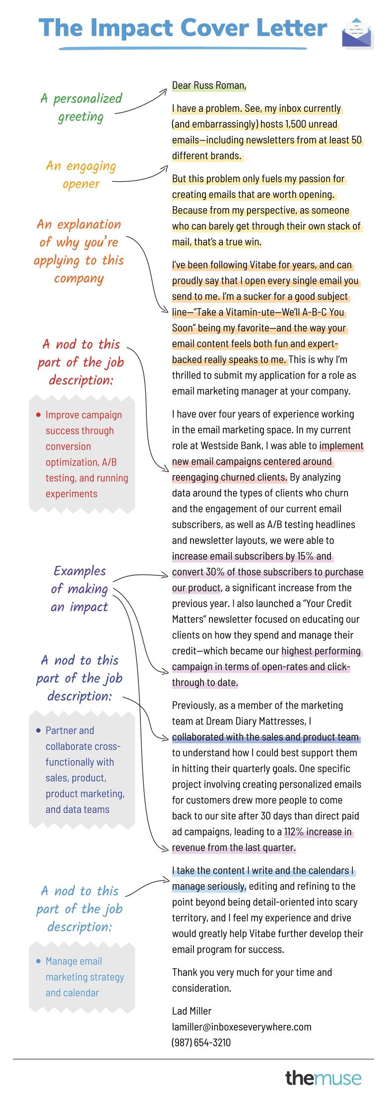 infographic of cover letter example impact cover letter