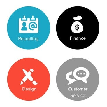 Career Guidance - Explore 4 New Career Paths on The Muse!
