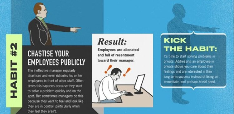 Career Guidance - 7 Habits of Highly Ineffective Managers