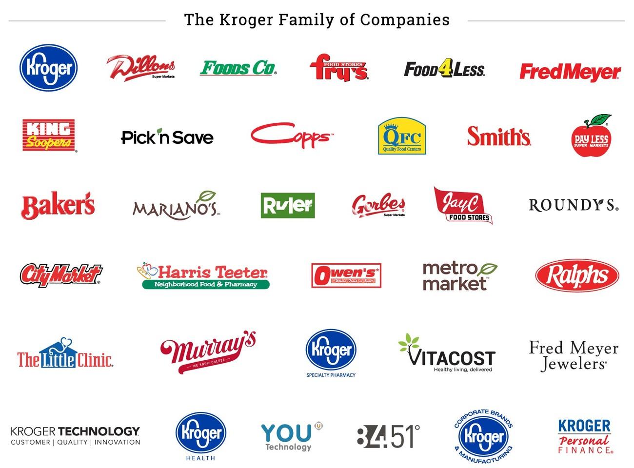Kroger Careers
