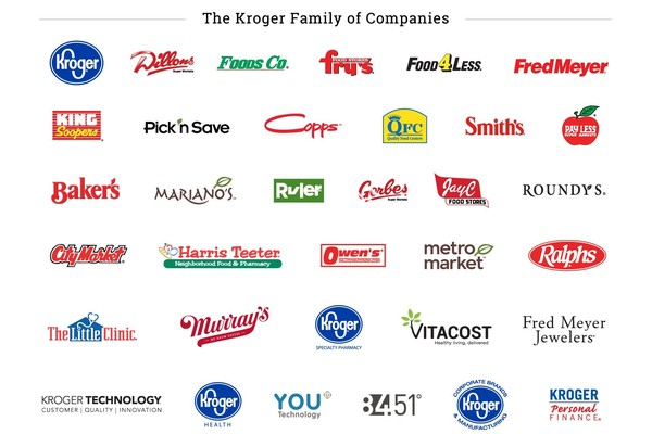 Kroger Jobs and Company Culture