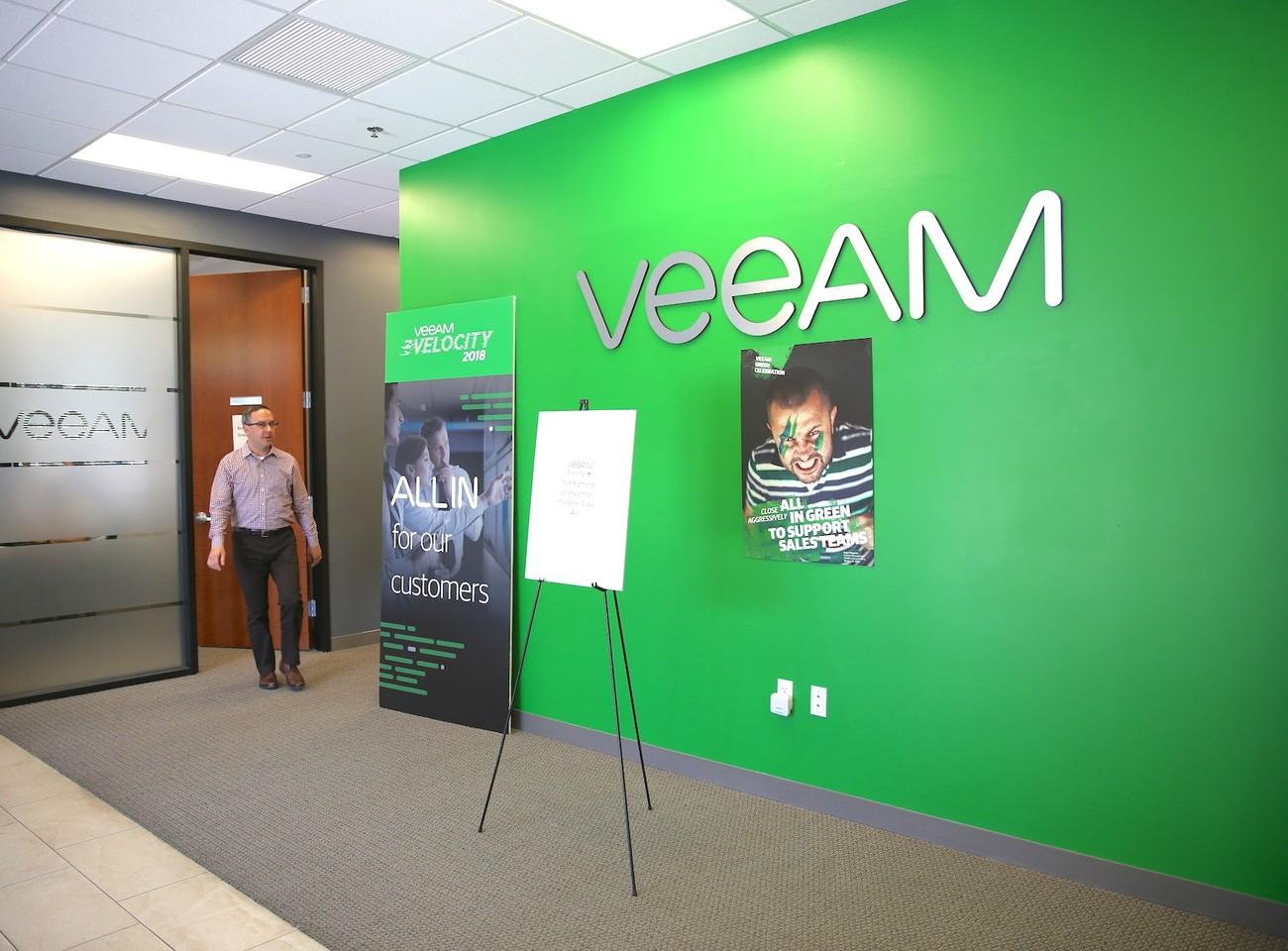 Veeam Careers