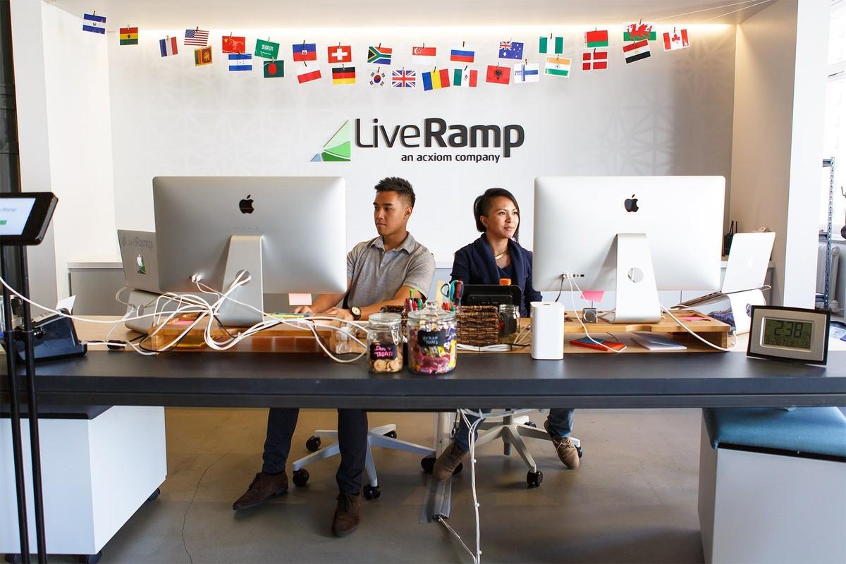 LiveRamp company profile