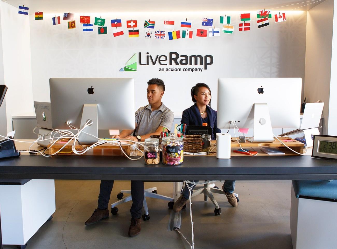 LiveRamp Careers