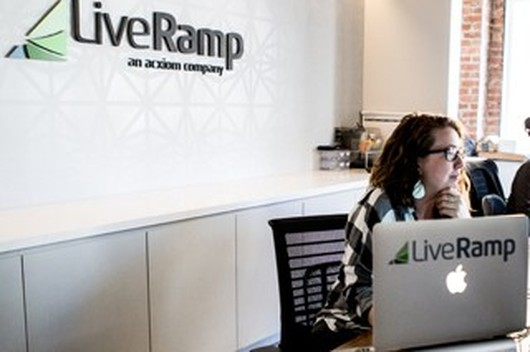 LiveRamp Company Image