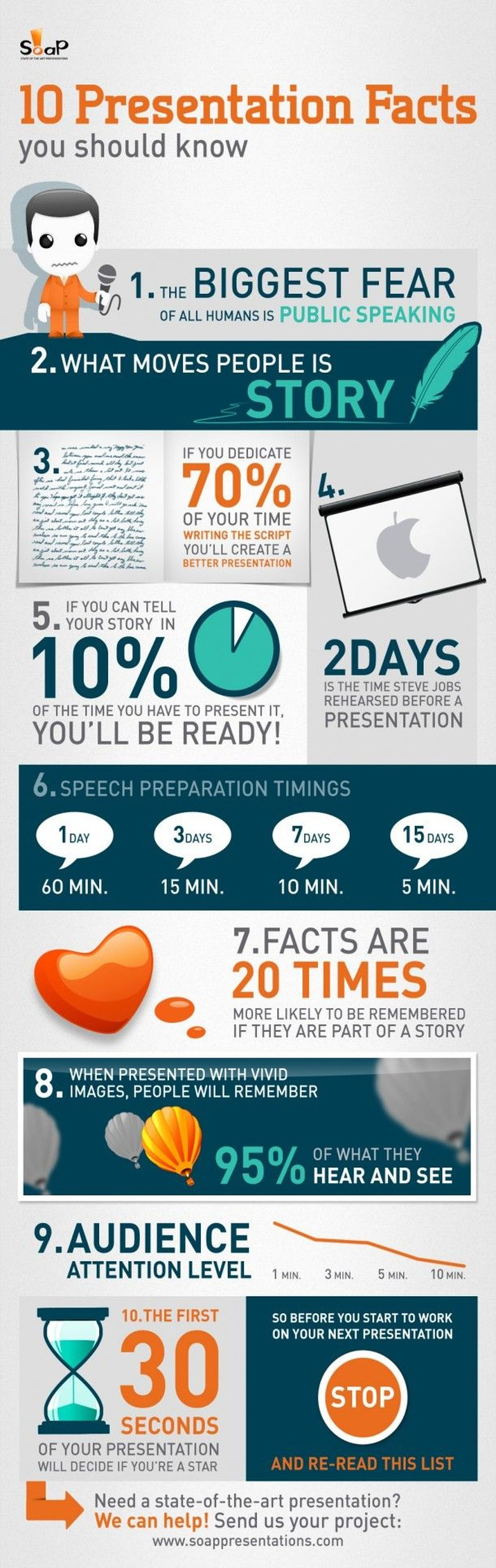 Public Speaking Infographic | The Muse