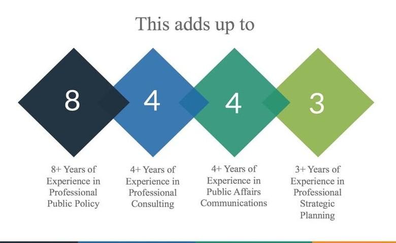 how to create a portfolio for a job interview