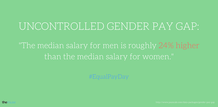 10 Equal Pay Day Facts to Help You Ask for a Raise - The Muse