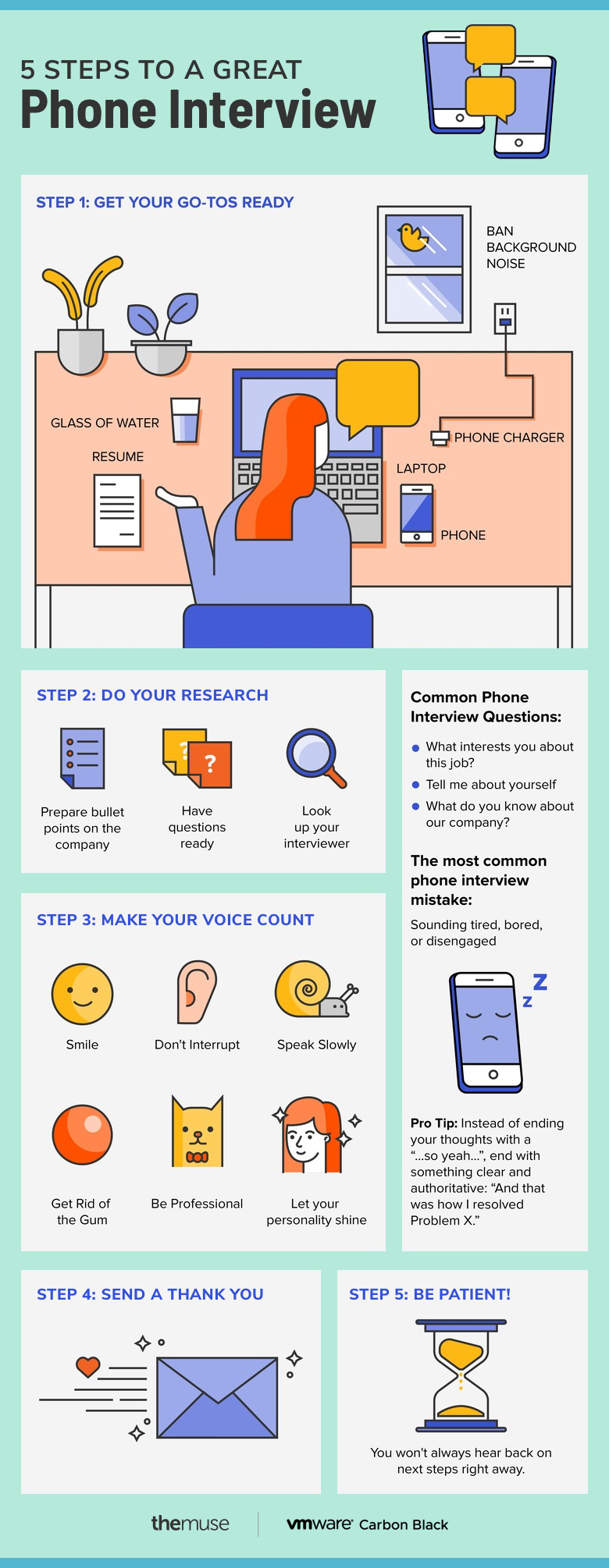 infographic illustrating the 5 steps to successful phone interview